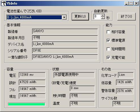 Yuryu's Battery Informationで調べた古いバッテリーの情報